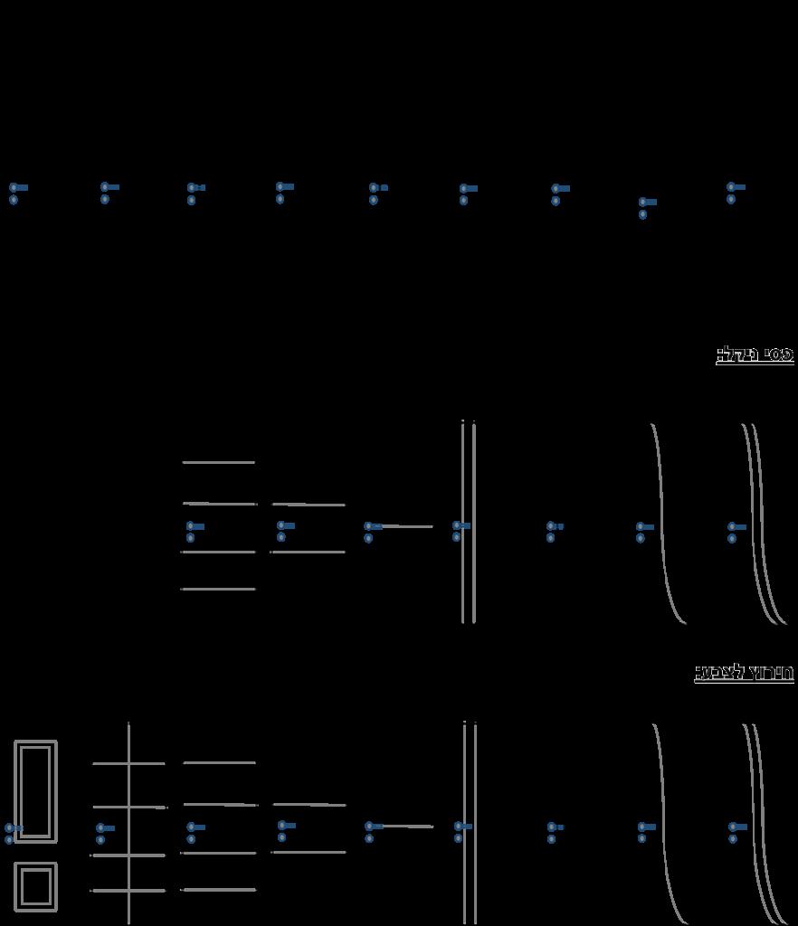 דוגמאות-לדלתות-שרטוט